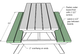 Plans To Build A Picnic Table Bench by Stylish Picnic Table Specs How To Build A Picnic Table With