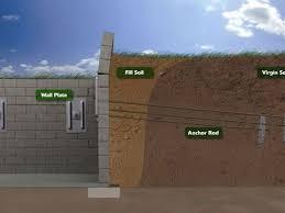 basement wall tiebacks the concrete network
