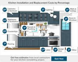 what does it cost to install hardwood floors 2017 kitchen remodel cost estimator average kitchen remodeling