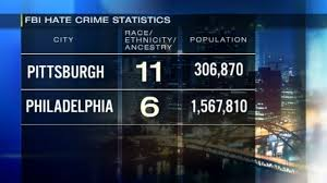 Crime Map By Zip Code by Crime Incidents In Pittsburgh Among Highest In Pennsylvania