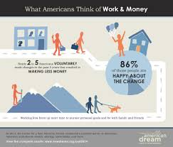 CAP   Race  Sport and the American Dream  Third Edition     The Suburbs Will Die  One Man s Fight to Fix the American Dream   Time com
