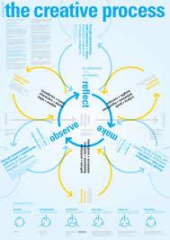 Mental Map Definition Five Models For Making Sense Of Complex Systems U2013 Christina Wodtke