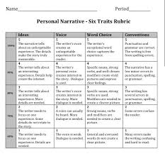 what is a narrative essay Kinjal s Kreations Personal narrative essay about mother