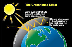 How Are Climate Change And Global Warming Related   HowToLearn com Are climate change and global warming the same thing