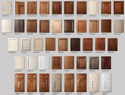 Pictures Of Kitchen Cabinet Doors What Your Cabinet Style Says About You