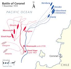 Batalha de Coronel