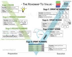 Project Management Spreadsheet Agile Project Management
