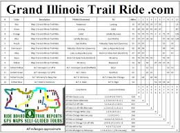 Illinois Prairie Path Map by Riding Styles The Guide To The Grand Illinois Trail Ride
