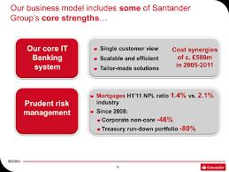 Santander Business Debit Card Form 6 K