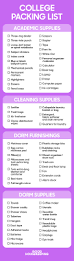 back to supplies list best shopping checklist