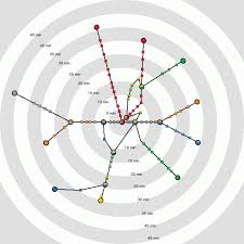 Metro Lines Map by See How Long It Takes To Get From Each Metro Station To The