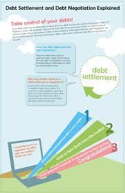 debt negotiation and settlement paydayloan lenders com