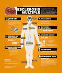 <b>Esclerosis</b>