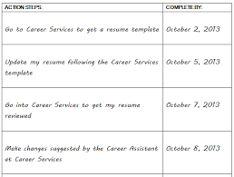 On Campus Job Resume by Brock Careerzone Blog September 2013