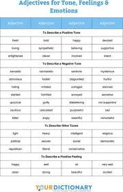 list of adjectives for resume best 25 list of adjectives ideas on pinterest list of traits