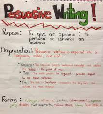 th Grade Persuasive Essay Examples Persuasive Essay Examples Pdf Persuasive Essay Examples th Grade Persuasive Essay     Pinterest