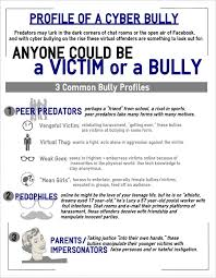 essays on bullying Argumentative essays on bullying gone
