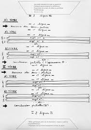 Document sans nom          Morphologie de la dissertation   synth  se
