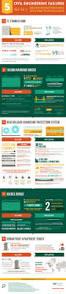 best 25 civil engineering colleges ideas on pinterest civil