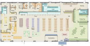 Home Floor Plan Layout Store Floor Plan Home Planning Ideas 2017