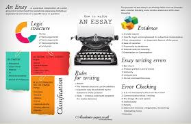 Essay Cheap Essay Help Uk Resume Examples Cheap Essay Paper Writing Service  Speedy Paper   Home Design Resume CV Cover Leter