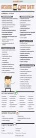What Is Job Profile In Resume by 25 Best Resume Skills Ideas On Pinterest Resume Builder