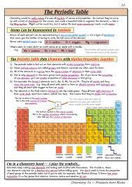 gcse chemistry revision guide chemistry pinterest gcse