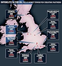 Revealed  A map showing the top    most adulterous towns in the UK  The Daily Mail