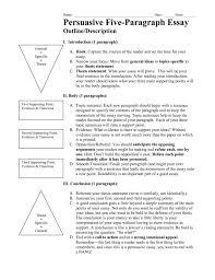 Writing A Persuasive Essay Outline Euthanasia Conclusion Macbeth S Euthanasia Persuasive Essay Cover Letter      Dow ipnodns ruFree Essay Example   ipnodns ru