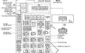 2001 Volvo S60 Fuse Box 2005 Taa Fuse Box 2005 Free Wiring Diagrams