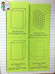 math science social studies oh my surface area using