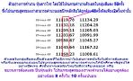 เลขหวยหุ้นไทยปิดเย็น (บน)คำนวนสดแจกฟรี เริ่ม 14/07/2553 - เลขหวยคำ ...
