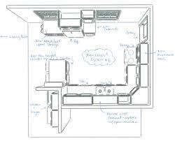 square kitchen designs decor small square kitchen design ideas for 100 small square kitchen design ideas kitchen bar table