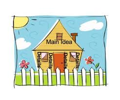 House Picture Main House Clipart Clipground