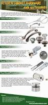 kitchen cabinet hardware and accessories visual ly