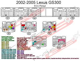 2001 lexus gs430 knock sensor projectgs diy ecu pinout clublexus lexus forum discussion