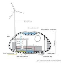 Jayco Camper Trailer Floor Plans 46 Best Caravan Camper Van And Motor Home Floor Plans Images On