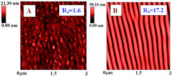 wettability and other surface properties of modified polymers