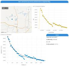 Dca Map Simple Decline Curve Analysis Data Function For Tibco Spotfire