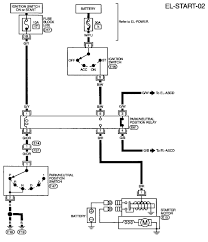 nissan altima won t start nissan maxima wiring diagram with electrical 4298 linkinx com