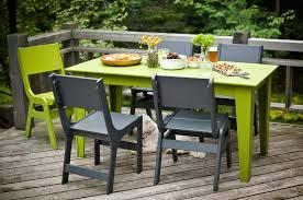Polyethylene Patio Furniture by Contemporary Dining Table Polyethylene Rectangular Round