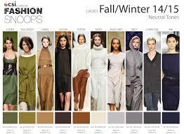 2014 Home Decor Color Trends Fall Winter 2014 2015 Runway Color Trends Nidhi Saxena U0027s Blog