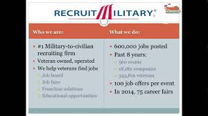 writing a military resume 6 dos and don ts for writing your resume as a military veteran 6 dos and don ts for writing your resume as a military veteran