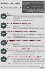 evaluation u0026 critical appraisal nutrition and dietetics
