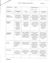 research paper  th grade rubric FAMU Online