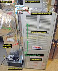 Little Giant Water Pumps How To Replace A Broken Air Conditioner Condensate Pump