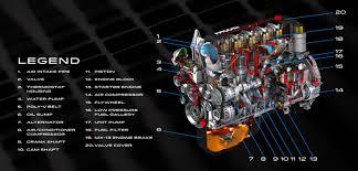 kenworth trucks laverton paccar mx 13 engine kenworth daf melbourne
