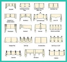 8 styles of custom window brilliant types of curtains for windows