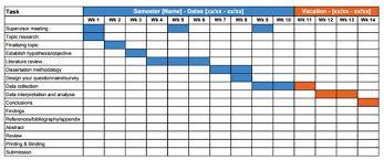 dissertation schedule example