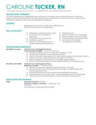 Examples Of Professional Summary For Resume by 24 Amazing Medical Resume Examples Livecareer